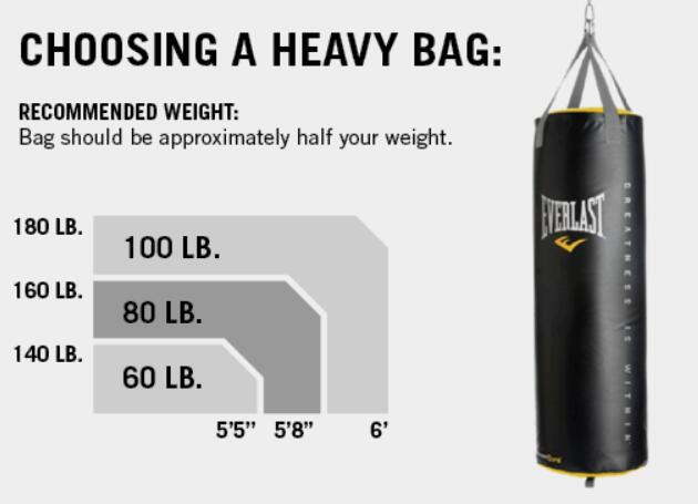 how to choose a heavy bag